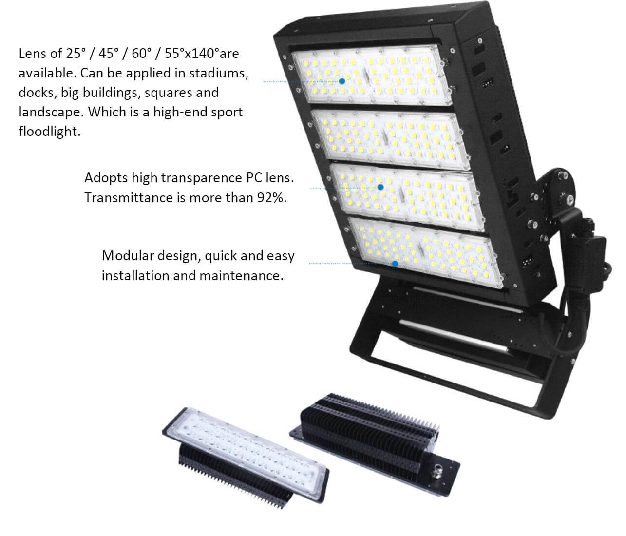 Advantage of Hi-Power LED Sport Light