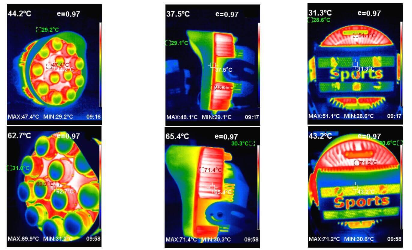 Temperature Testing of led sport light