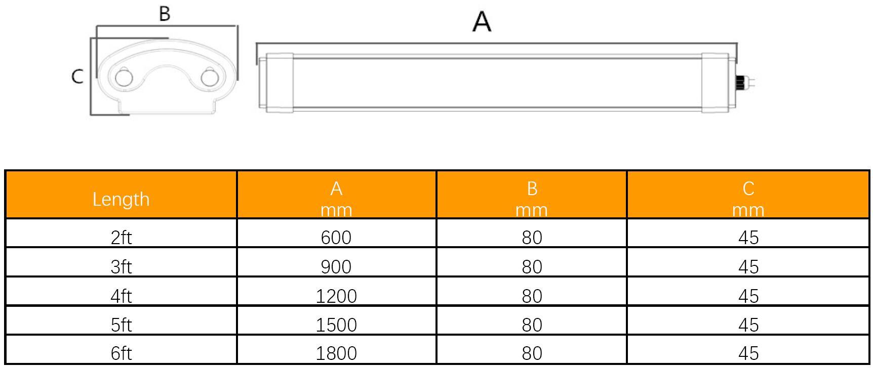 ZenQ LED Tri-proof Light size