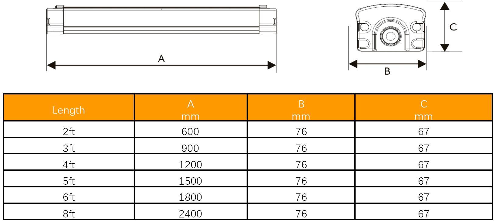 SenQ LED Tri-proof Light size