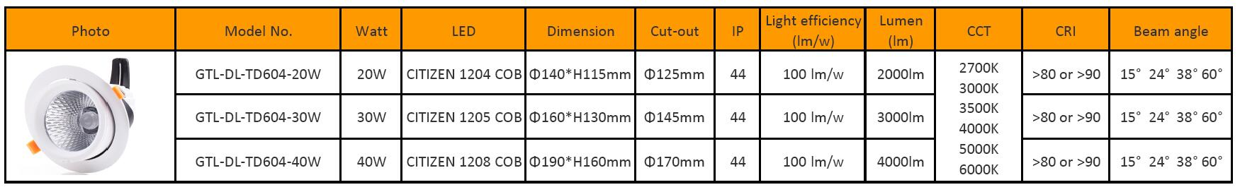 Snow series Gimbal LED Downlights specification
