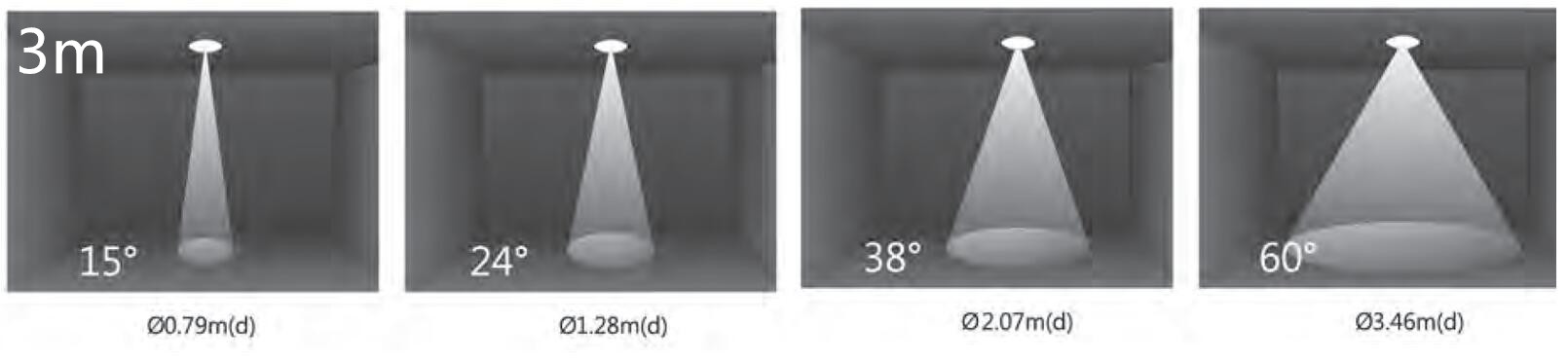 optional angles of led downlight
