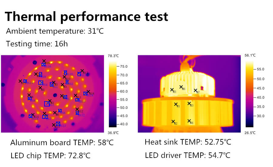 Thermal performance test